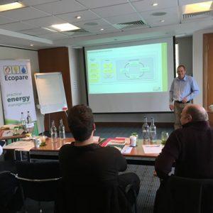Energy Awareness Workshop