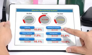 Smart Metering and IOT Solutions